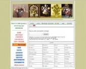 """""""Кастро България"""" - Онлайн магазин за изкуство"""